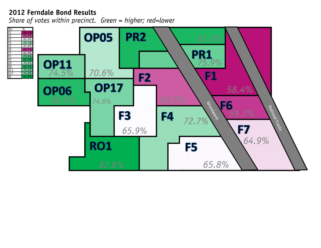 ferndale school board maps with updated turnout 2012
